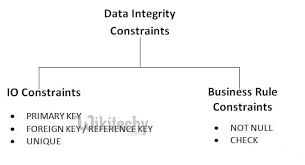 images-key-constraint