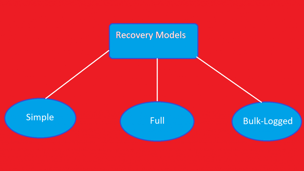 recovery-model-banner